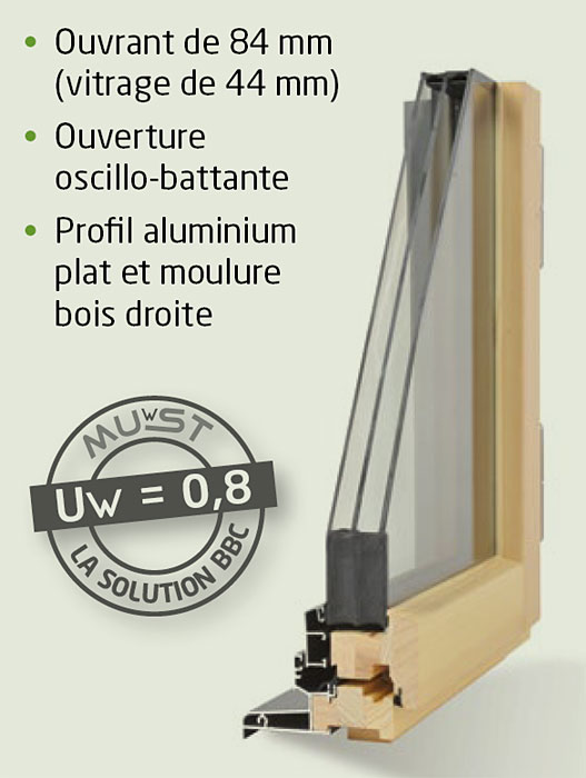 20170916014555 triple vitrage acoustique derni res id es pour la conception de. Black Bedroom Furniture Sets. Home Design Ideas